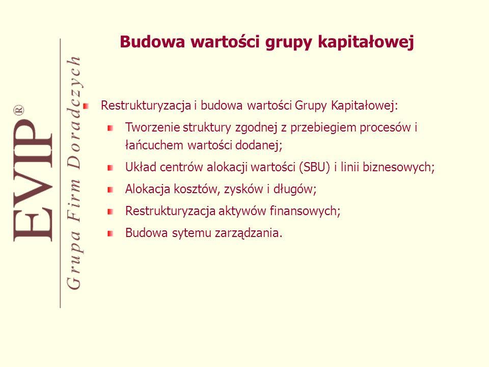 Budowa wartości grupy kapitałowej