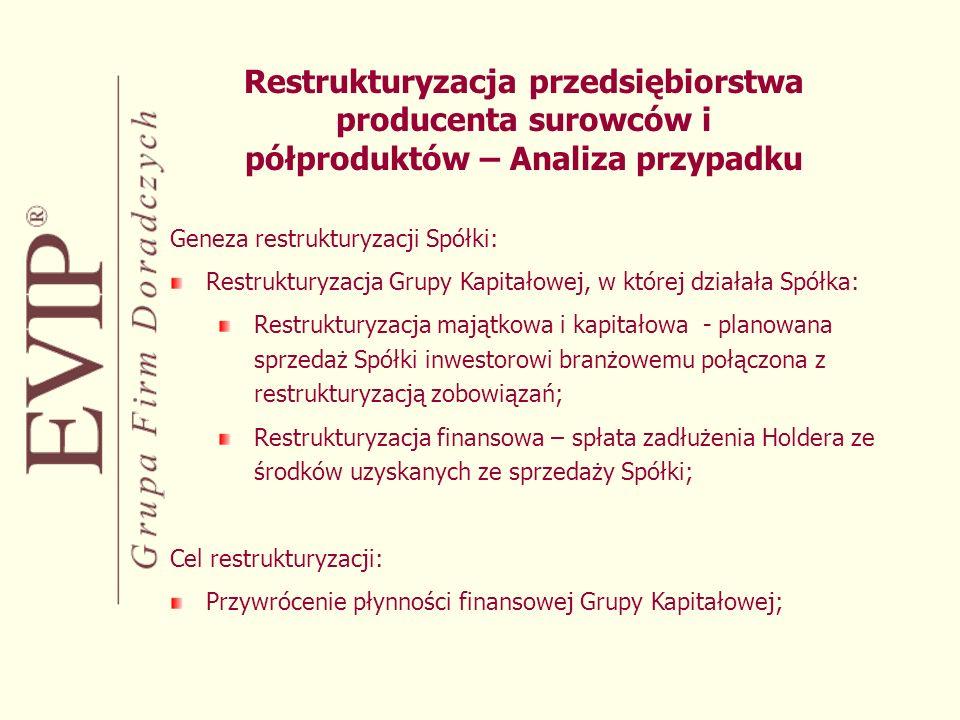 Restrukturyzacja przedsiębiorstwa producenta surowców i półproduktów – Analiza przypadku