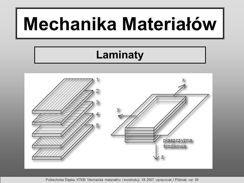 Mechanika Materiałów Laminaty