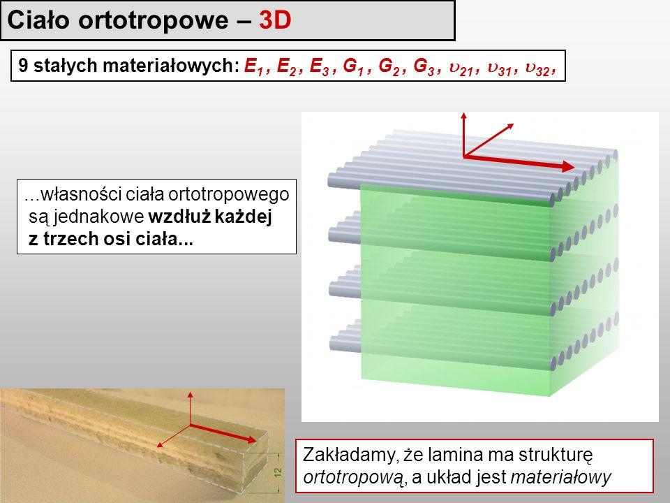 Ciało ortotropowe – 3D 9 stałych materiałowych: E1 , E2 , E3 , G1 , G2 , G3 , 21 , 31 , 32 , ...własności ciała ortotropowego.