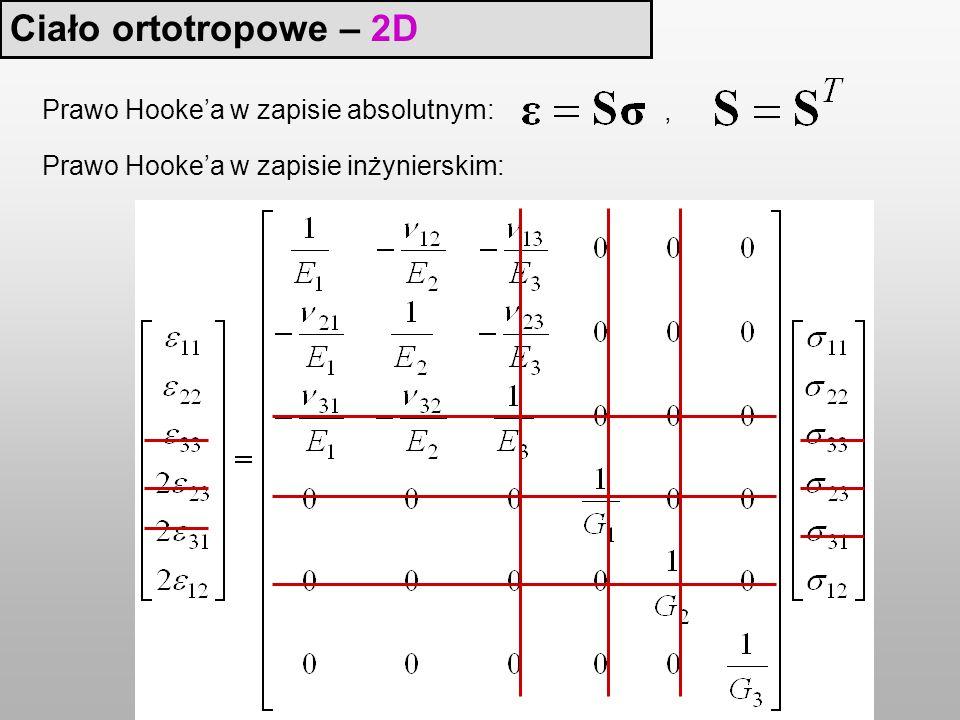 Ciało ortotropowe – 2D Prawo Hooke'a w zapisie absolutnym: ,