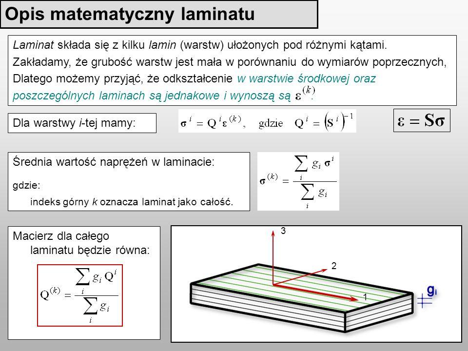 Opis matematyczny laminatu