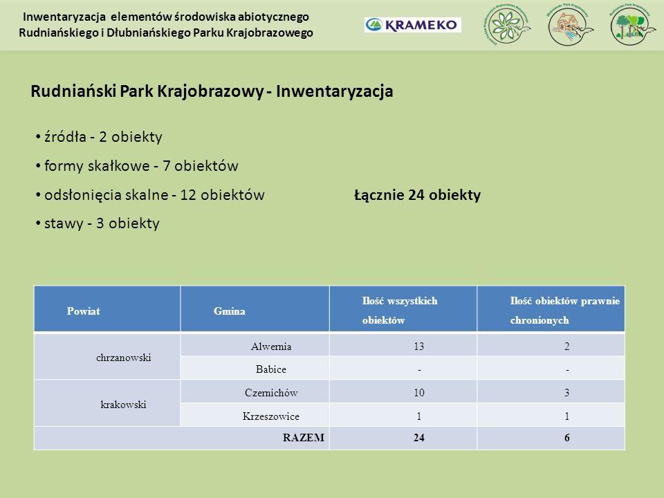 Rudniański Park Krajobrazowy - Inwentaryzacja