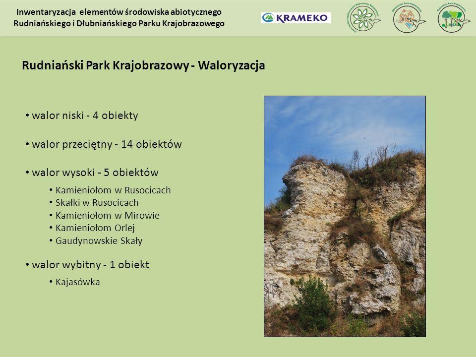 Rudniański Park Krajobrazowy - Waloryzacja