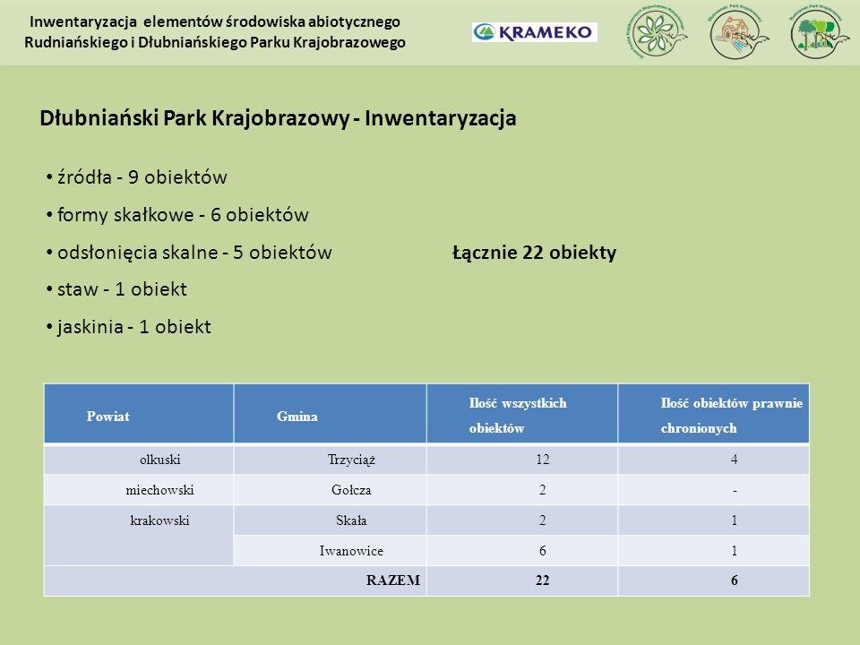 Dłubniański Park Krajobrazowy - Inwentaryzacja
