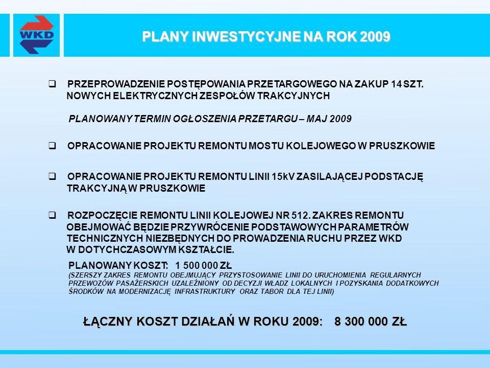 PLANY INWESTYCYJNE NA ROK 2009