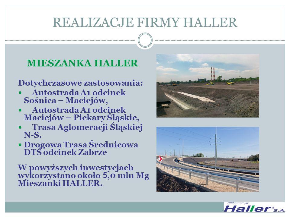 REALIZACJE FIRMY HALLER