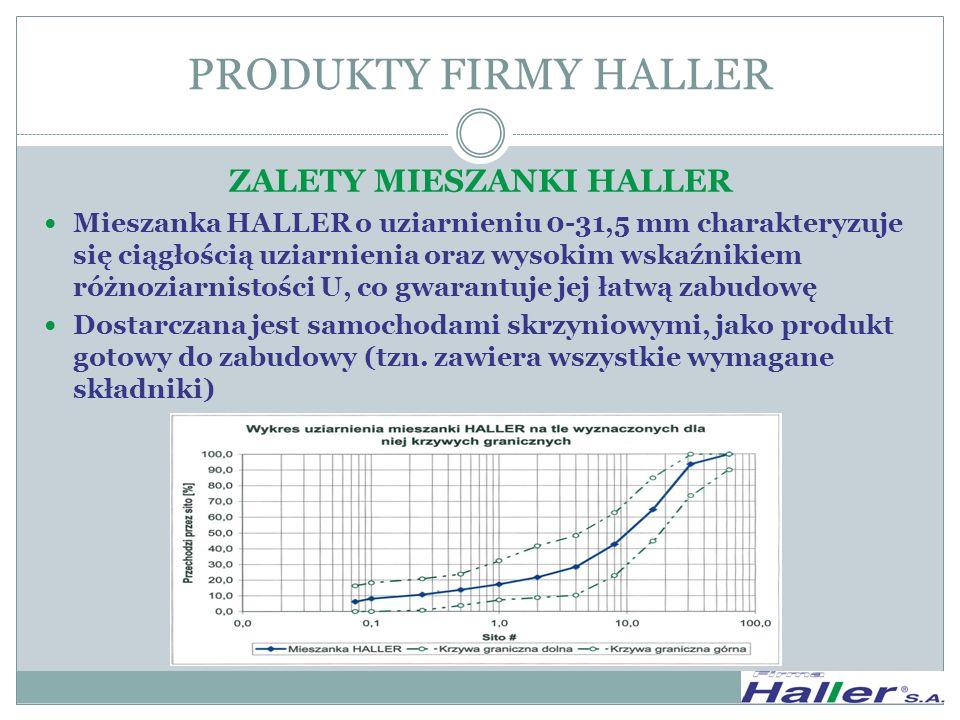 ZALETY MIESZANKI HALLER