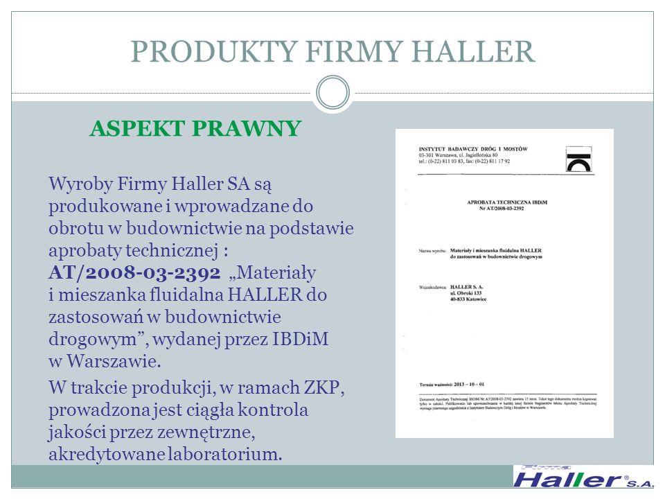 PRODUKTY FIRMY HALLER ASPEKT PRAWNY