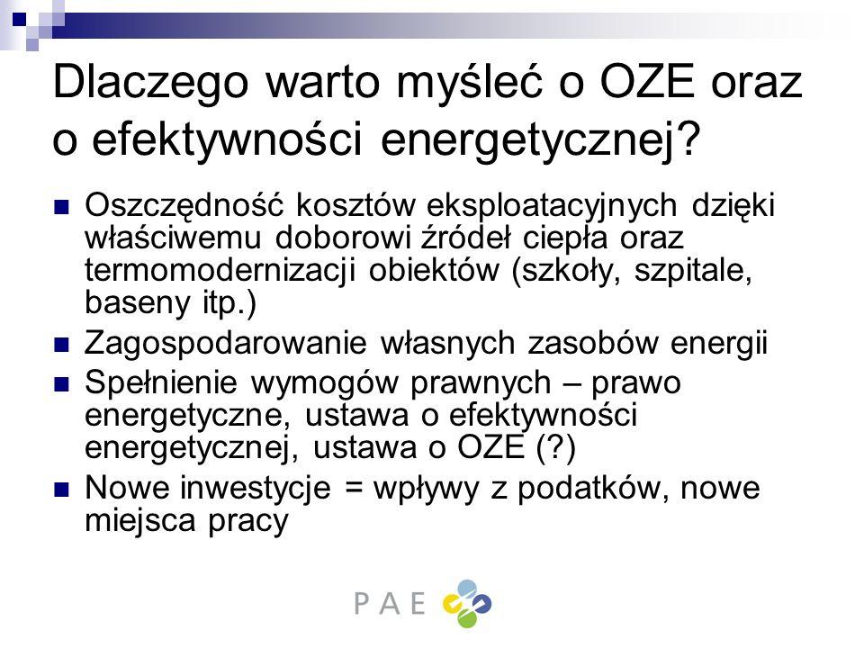 Dlaczego warto myśleć o OZE oraz o efektywności energetycznej