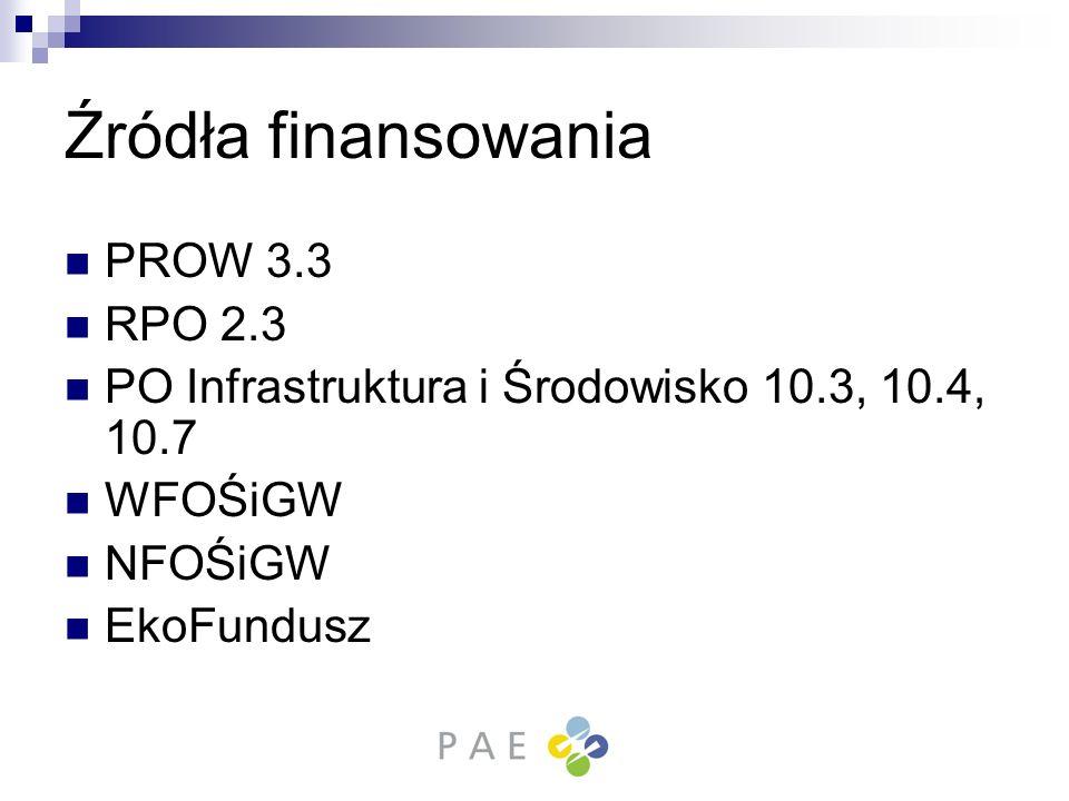 Źródła finansowania PROW 3.3 RPO 2.3