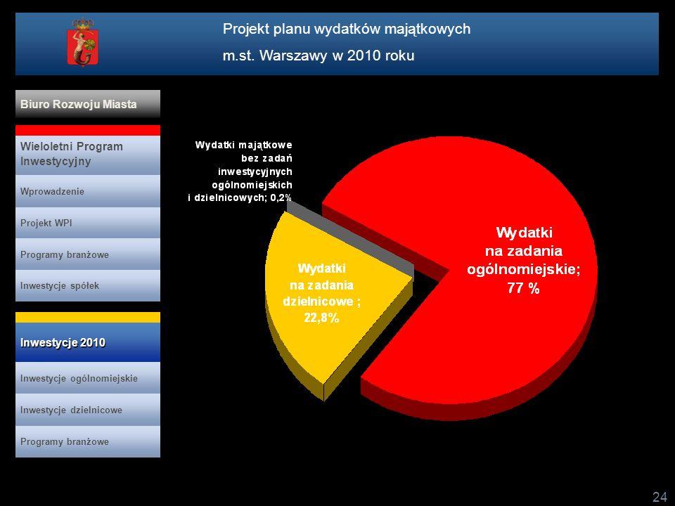 Projekt planu wydatków majątkowych m.st. Warszawy w 2010 roku