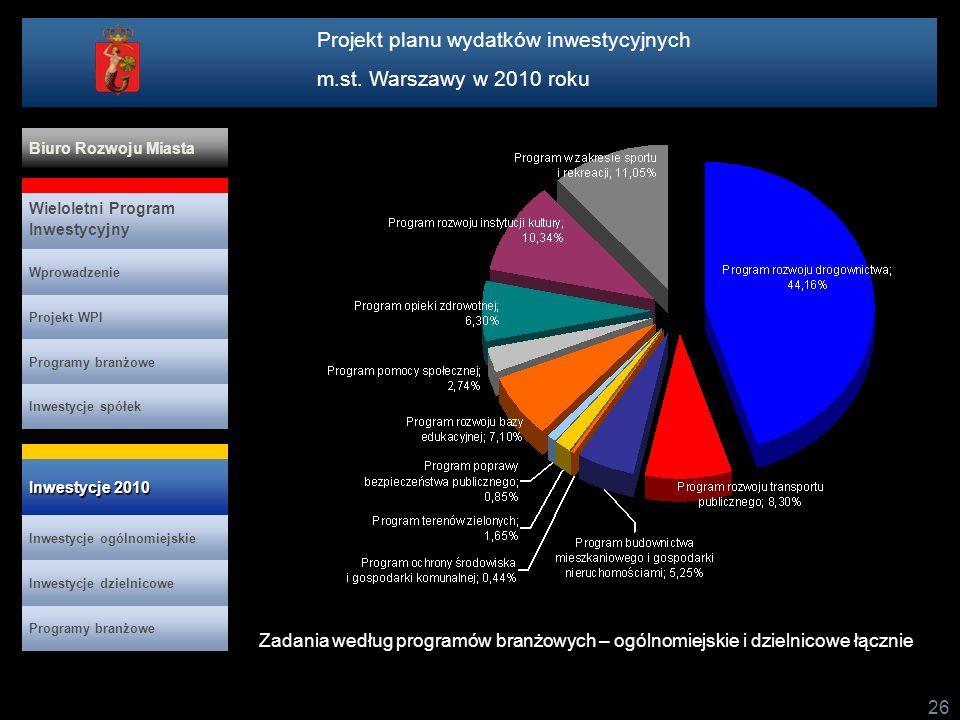 Projekt planu wydatków inwestycyjnych m.st. Warszawy w 2010 roku