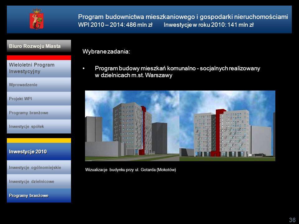 Program budownictwa mieszkaniowego i gospodarki nieruchomościami