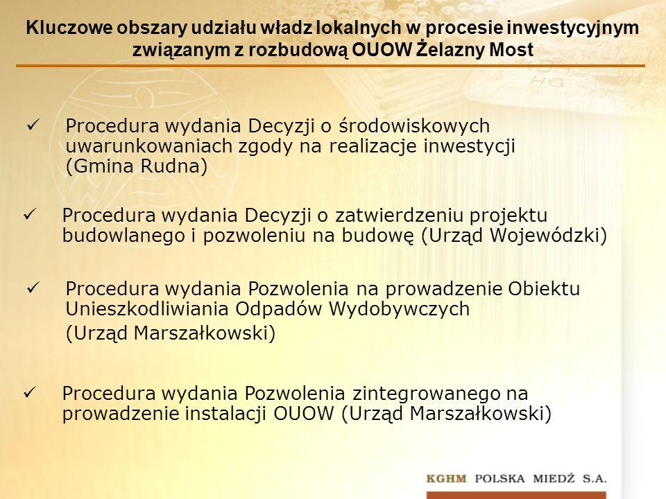 Kluczowe obszary udziału władz lokalnych w procesie inwestycyjnym związanym z rozbudową OUOW Żelazny Most