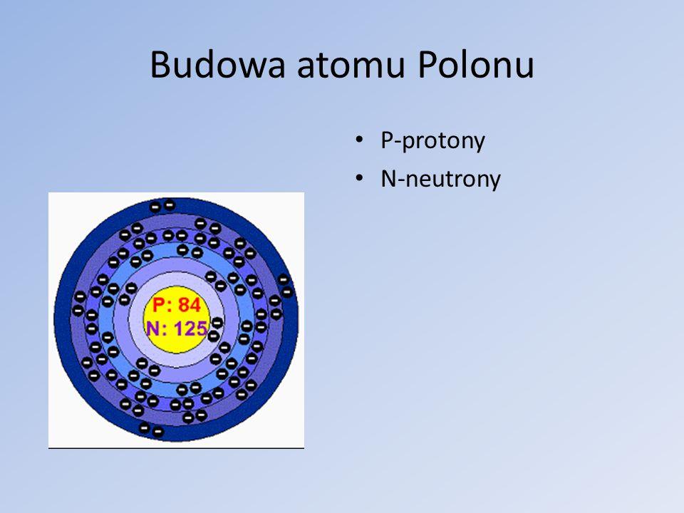 Budowa atomu Polonu P-protony N-neutrony