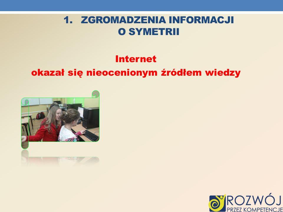 1. Zgromadzenia informacji o SYMETRII
