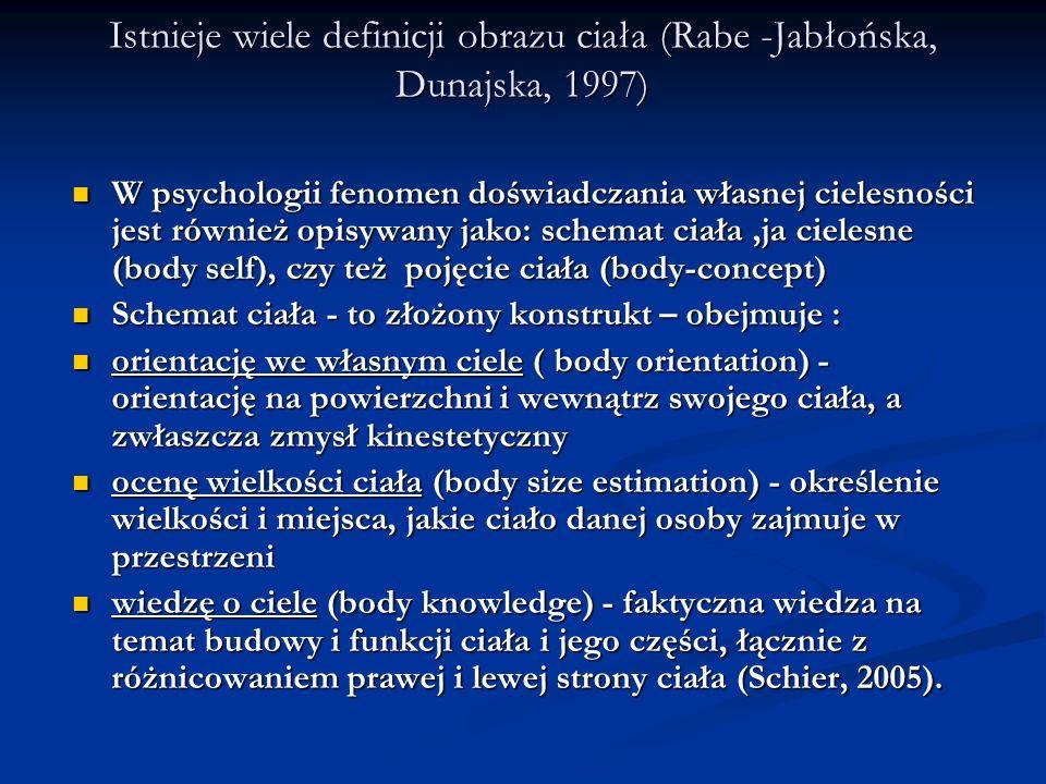 Istnieje wiele definicji obrazu ciała (Rabe -Jabłońska, Dunajska, 1997)