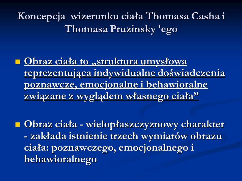 Koncepcja wizerunku ciała Thomasa Casha i Thomasa Pruzinsky ego
