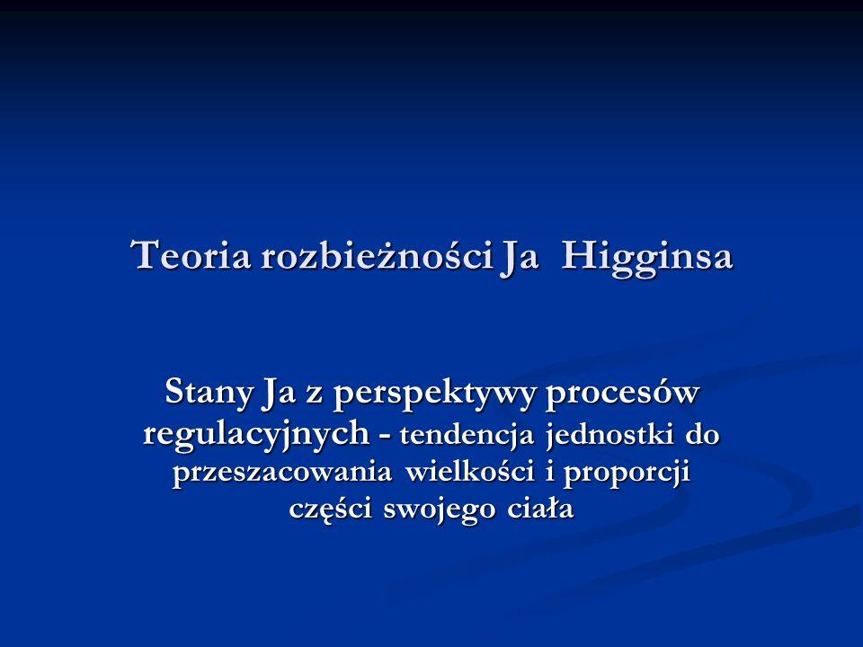 Teoria rozbieżności Ja Higginsa