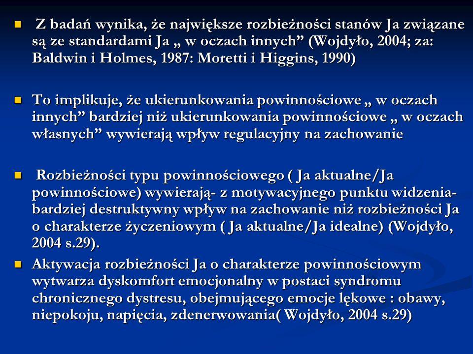 """Z badań wynika, że największe rozbieżności stanów Ja związane są ze standardami Ja """" w oczach innych (Wojdyło, 2004; za: Baldwin i Holmes, 1987: Moretti i Higgins, 1990)"""