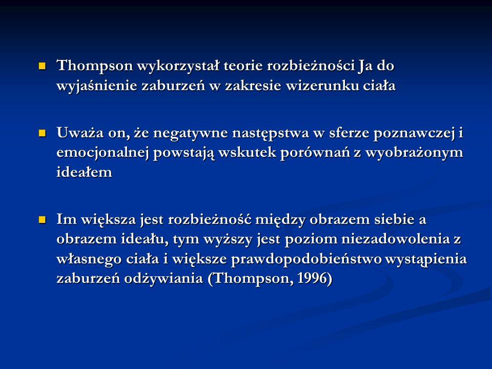 Thompson wykorzystał teorie rozbieżności Ja do wyjaśnienie zaburzeń w zakresie wizerunku ciała