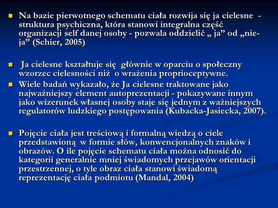 """Na bazie pierwotnego schematu ciała rozwija się ja cielesne -struktura psychiczna, która stanowi integralna część organizacji self danej osoby - pozwala oddzielić """" ja od """"nie-ja (Schier, 2005)"""