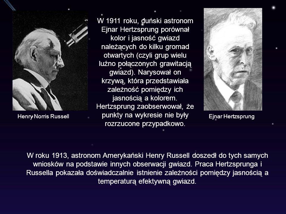 W 1911 roku, duński astronom Ejnar Hertzsprung porównał kolor i jasność gwiazd należących do kilku gromad otwartych (czyli grup wielu luźno połączonych grawitacją gwiazd). Narysował on krzywą, która przedstawiała zależność pomiędzy ich jasnością a kolorem. Hertzsprung zaobserwował, że punkty na wykresie nie były rozrzucone przypadkowo.