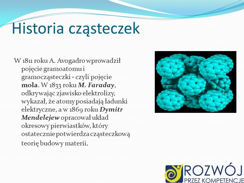 Historia cząsteczek