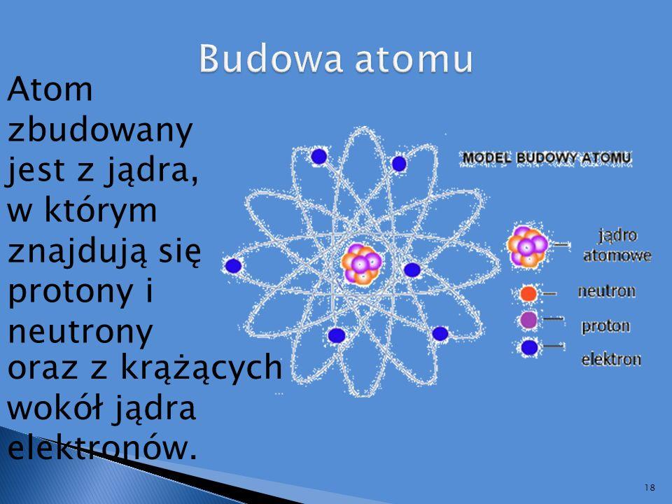 Budowa atomu Atom zbudowany jest z jądra, w którym znajdują się protony i neutrony.