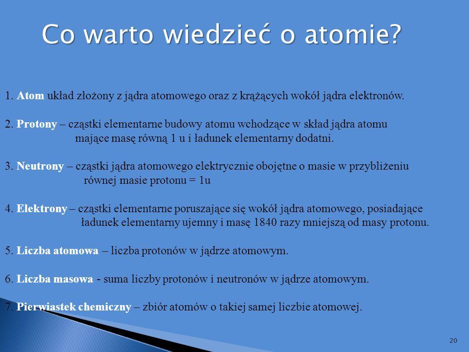 Co warto wiedzieć o atomie