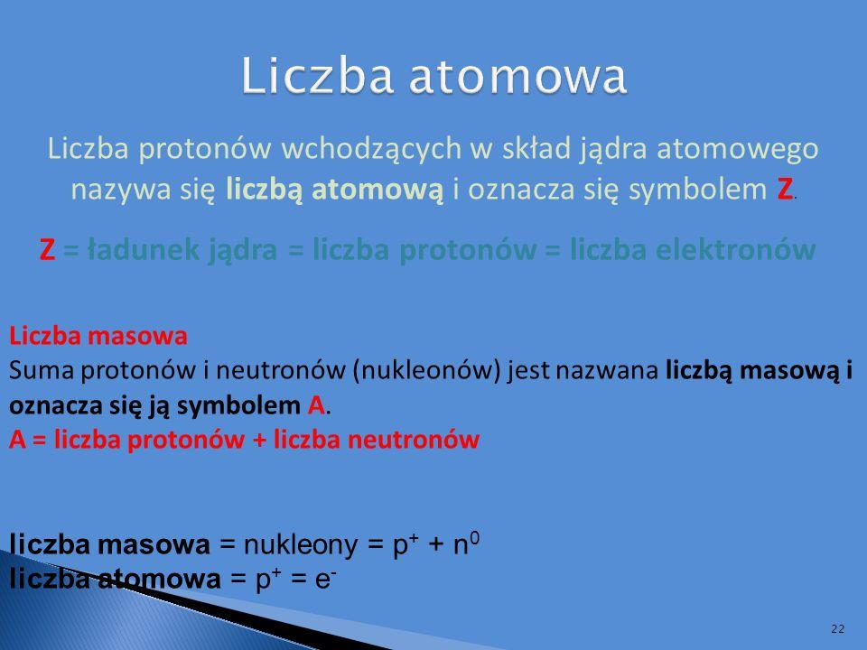 Z = ładunek jądra = liczba protonów = liczba elektronów