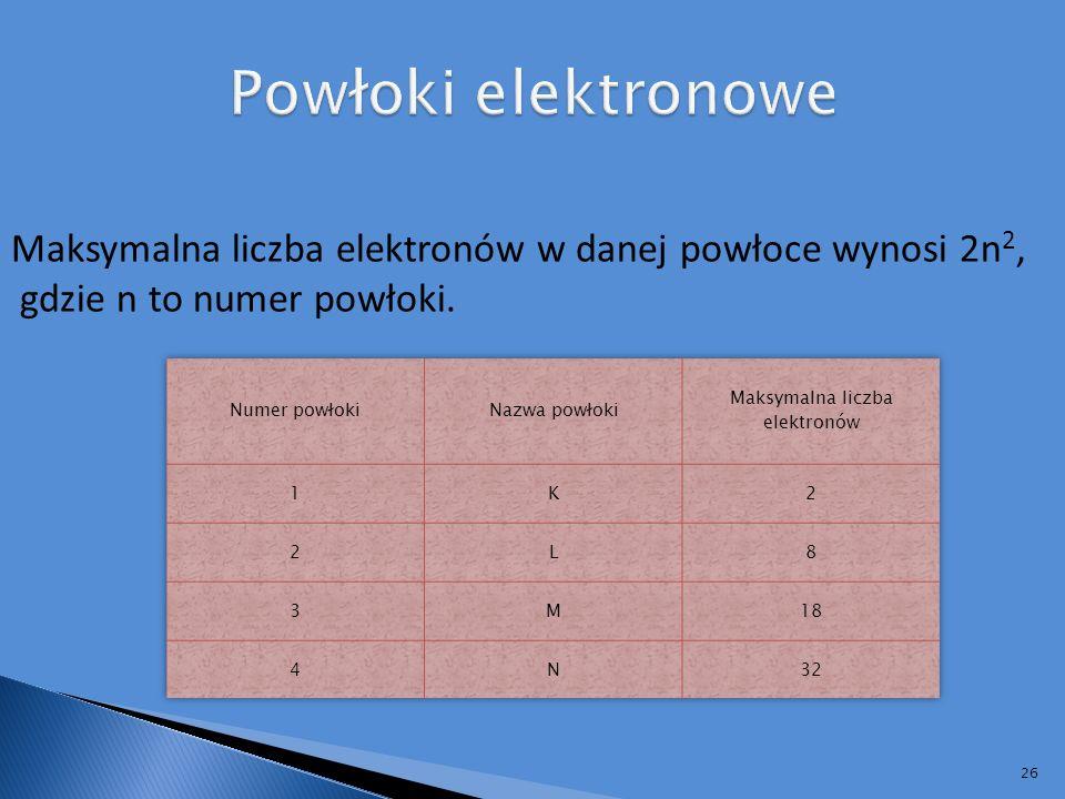 Maksymalna liczba elektronów