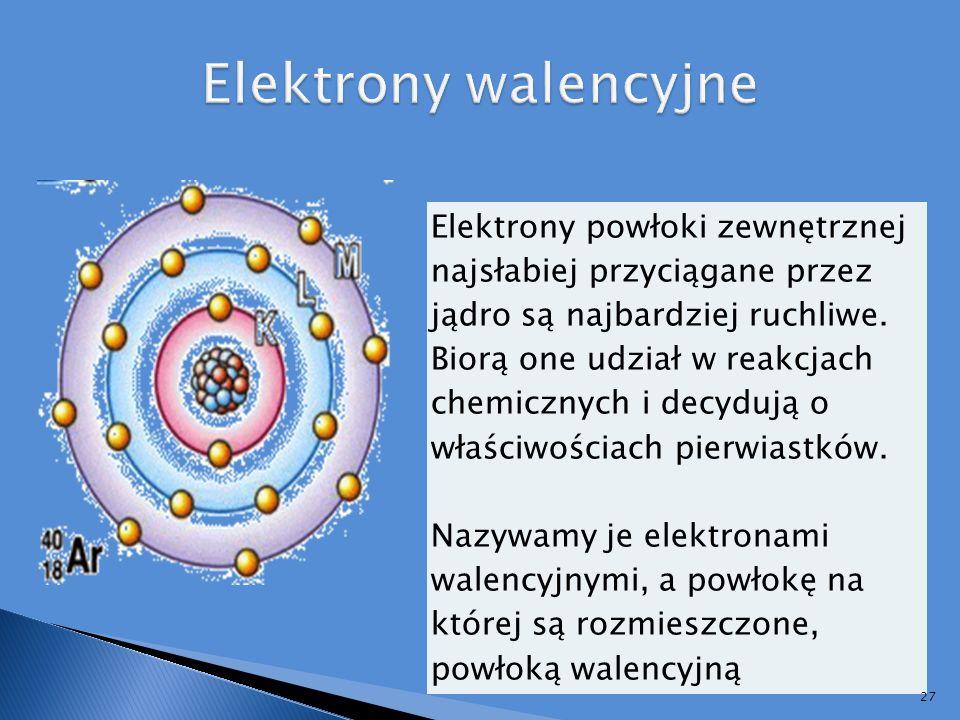 Elektrony walencyjne