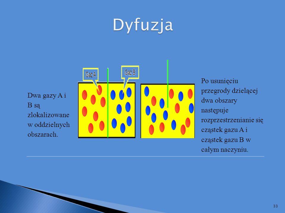 Dyfuzja Dwa gazy A i B są zlokalizowane w oddzielnych obszarach.