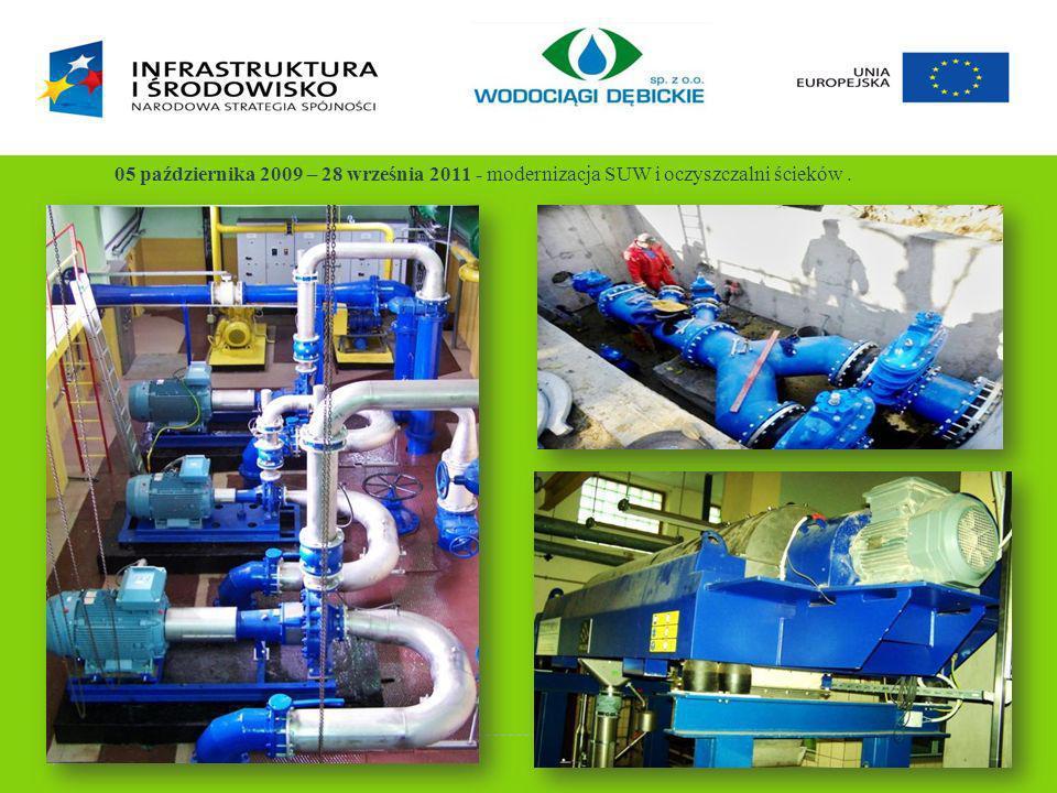 05 października 2009 – 28 września 2011 - modernizacja SUW i oczyszczalni ścieków .