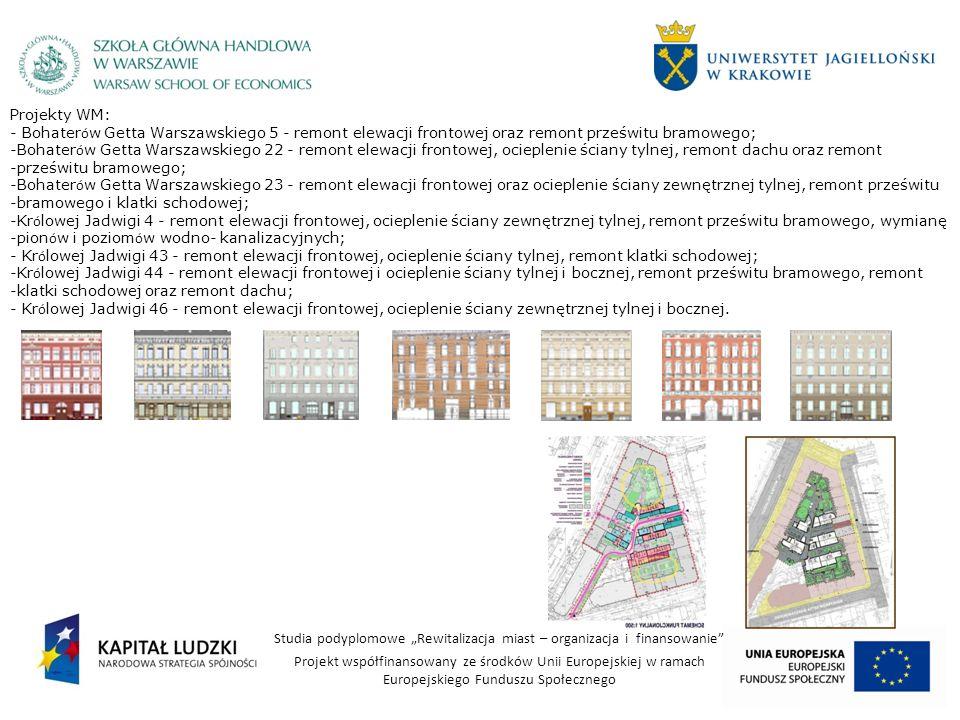 Projekty WM:- Bohaterów Getta Warszawskiego 5 - remont elewacji frontowej oraz remont prześwitu bramowego;