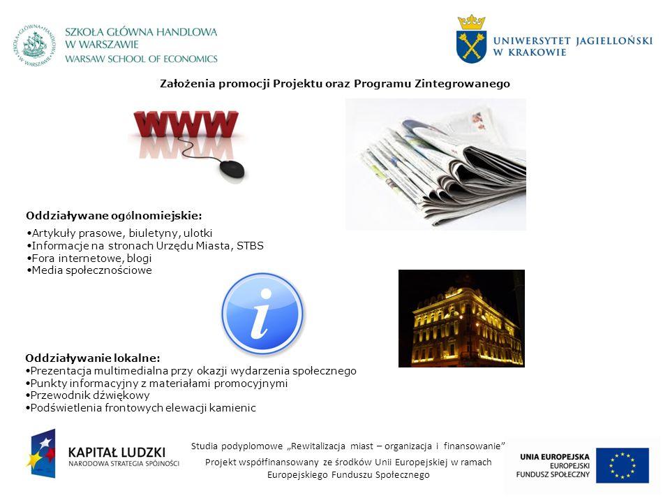Założenia promocji Projektu oraz Programu Zintegrowanego