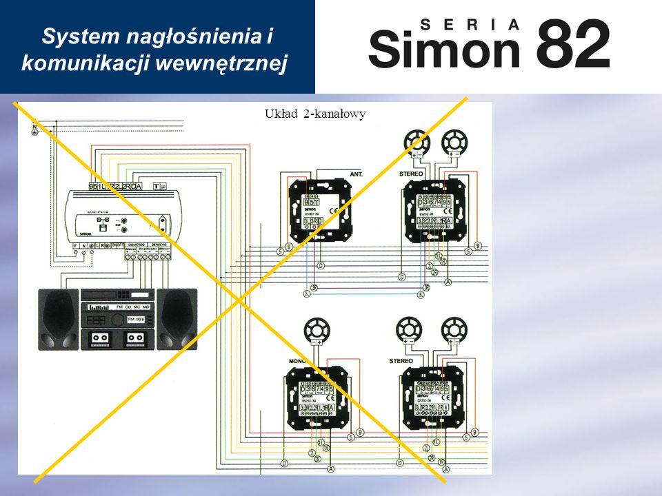System nagłośnienia i komunikacji wewnętrznej