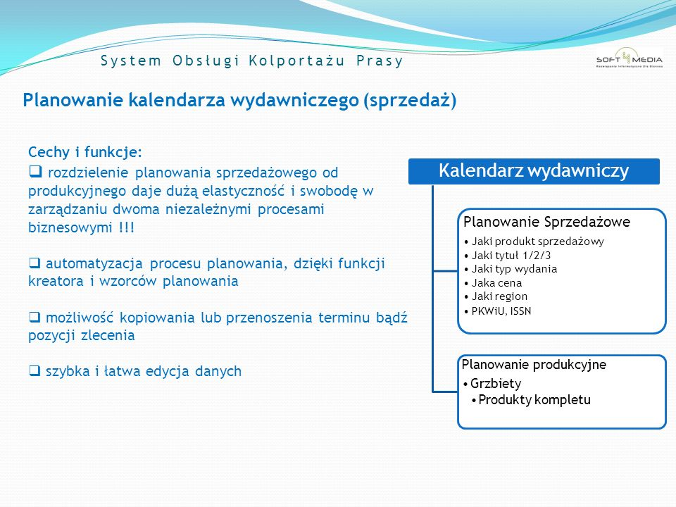 System Obsługi Kolportażu Prasy