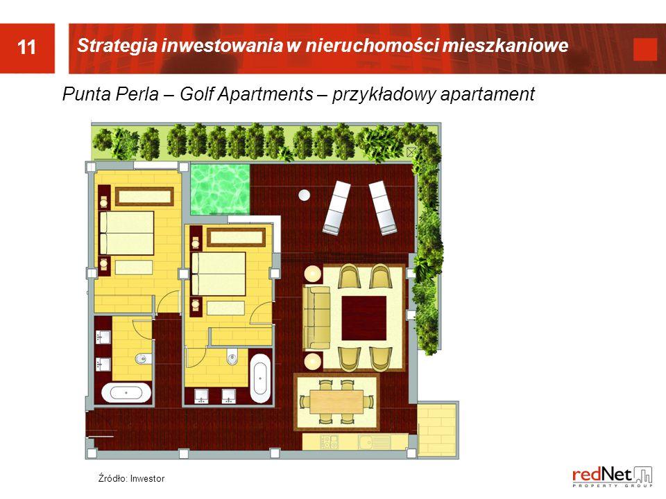 11 Strategia inwestowania w nieruchomości mieszkaniowe