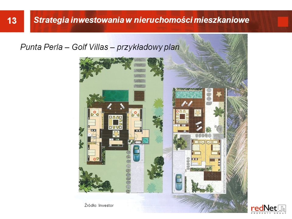 13 Strategia inwestowania w nieruchomości mieszkaniowe