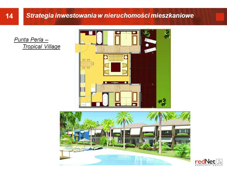 14 Strategia inwestowania w nieruchomości mieszkaniowe