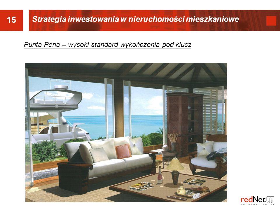 15 Strategia inwestowania w nieruchomości mieszkaniowe