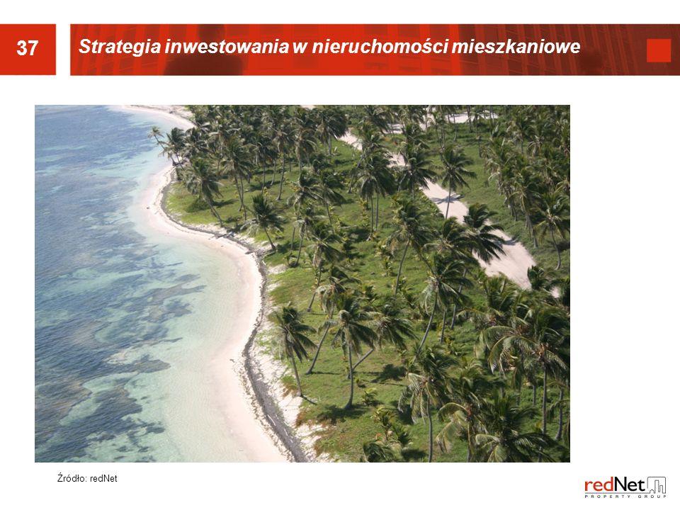 37 Strategia inwestowania w nieruchomości mieszkaniowe Źródło: redNet