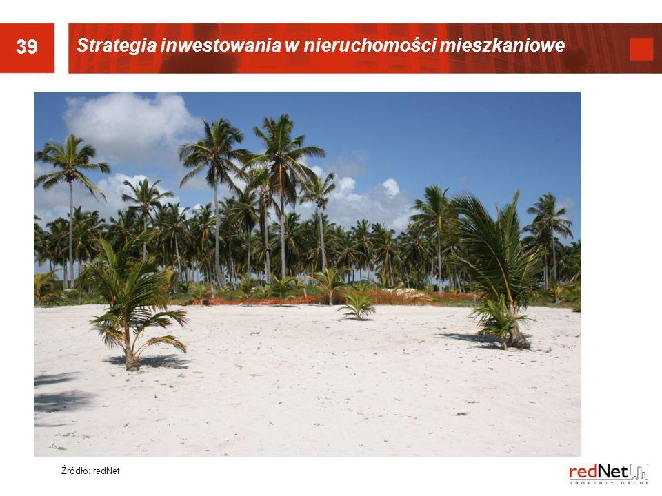 39 Strategia inwestowania w nieruchomości mieszkaniowe Źródło: redNet