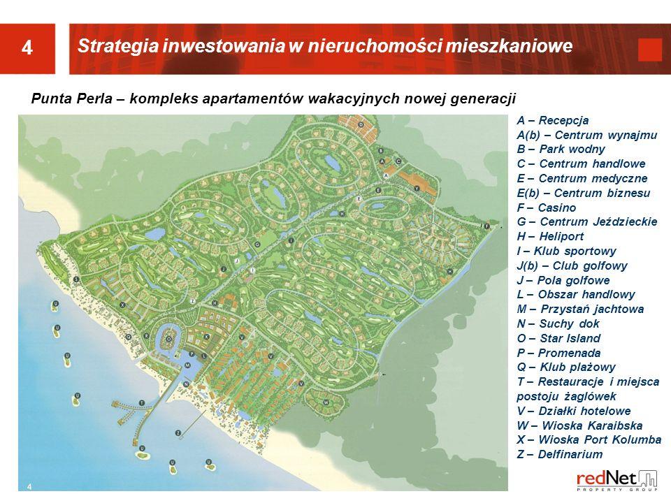 4 Strategia inwestowania w nieruchomości mieszkaniowe