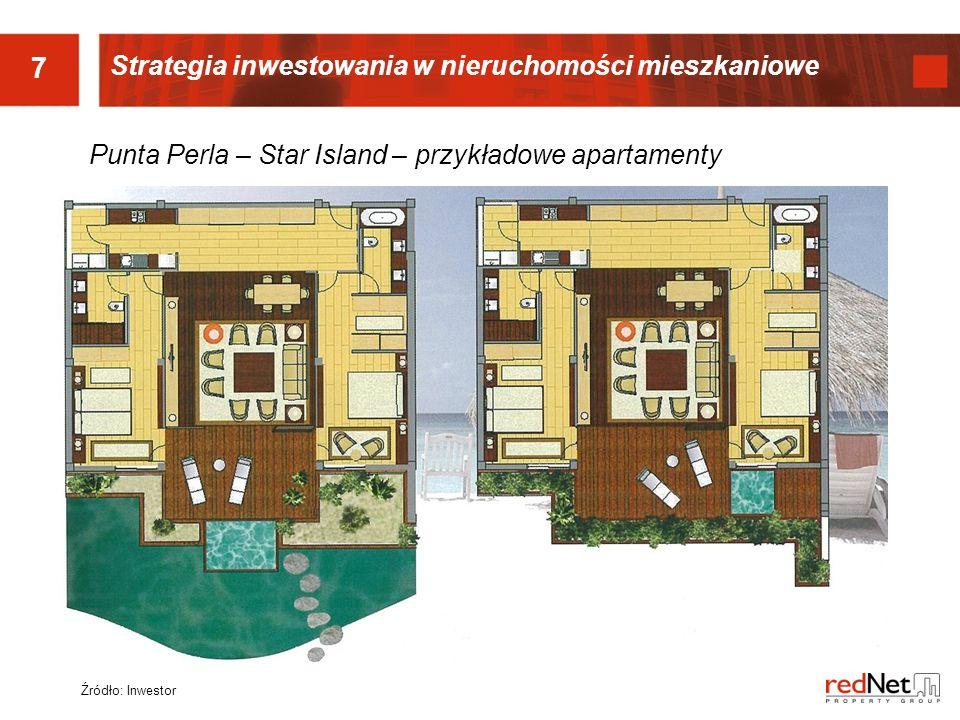 7 Strategia inwestowania w nieruchomości mieszkaniowe