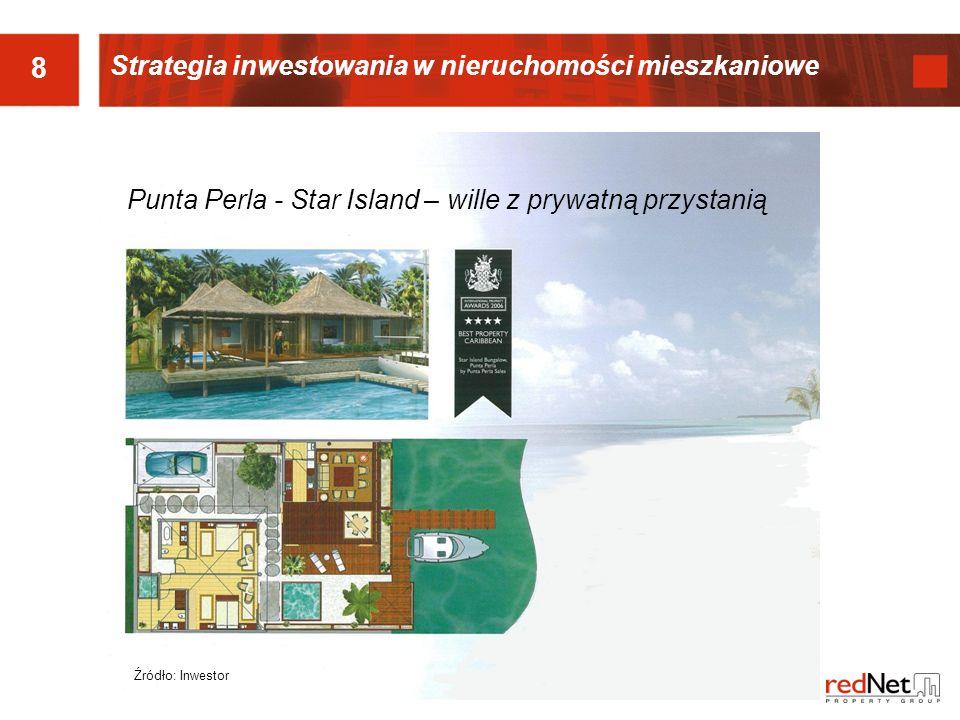 8 Strategia inwestowania w nieruchomości mieszkaniowe
