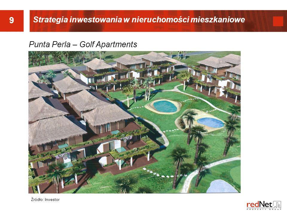 9 Strategia inwestowania w nieruchomości mieszkaniowe